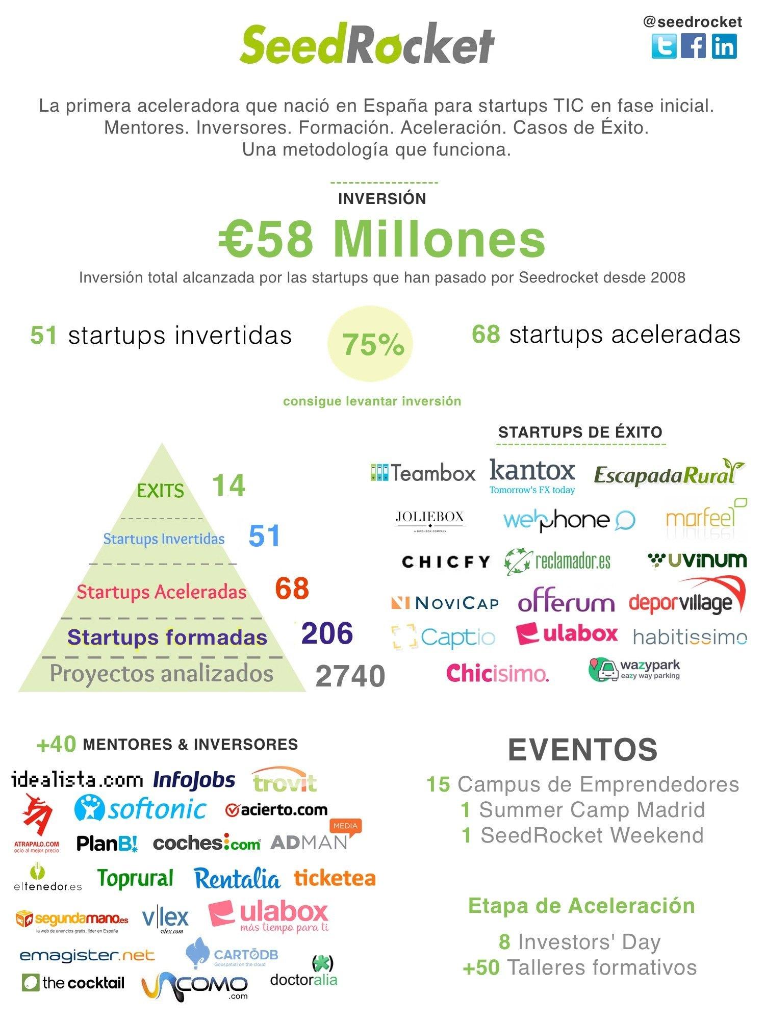 infografia-sr-2016-09-defalta