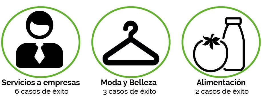 Los sectores en los que se manejan nuestros casos de éxito son tres: Servicios a empresas, moda y belleza y alimentación